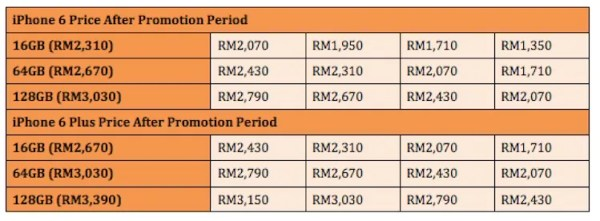 U Mobile iPhone Plans with New Price