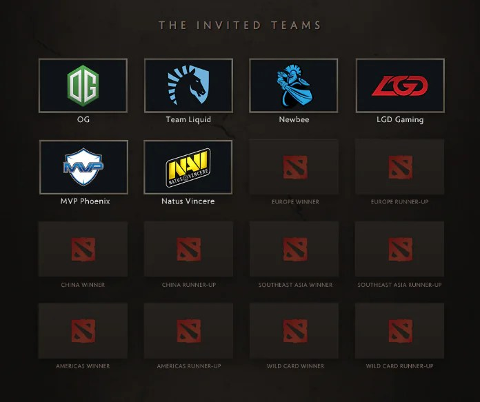Dota-2-The-Internationals-Invited-Teams