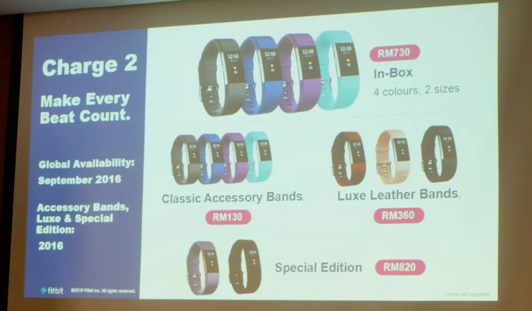 Fitbit Charge 2 Prices