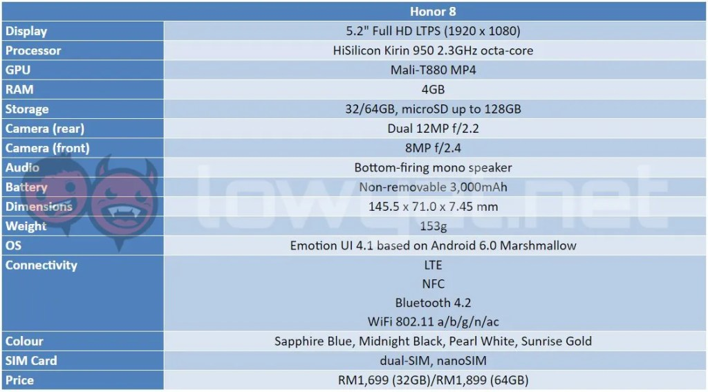 honor-8-specs-table-1
