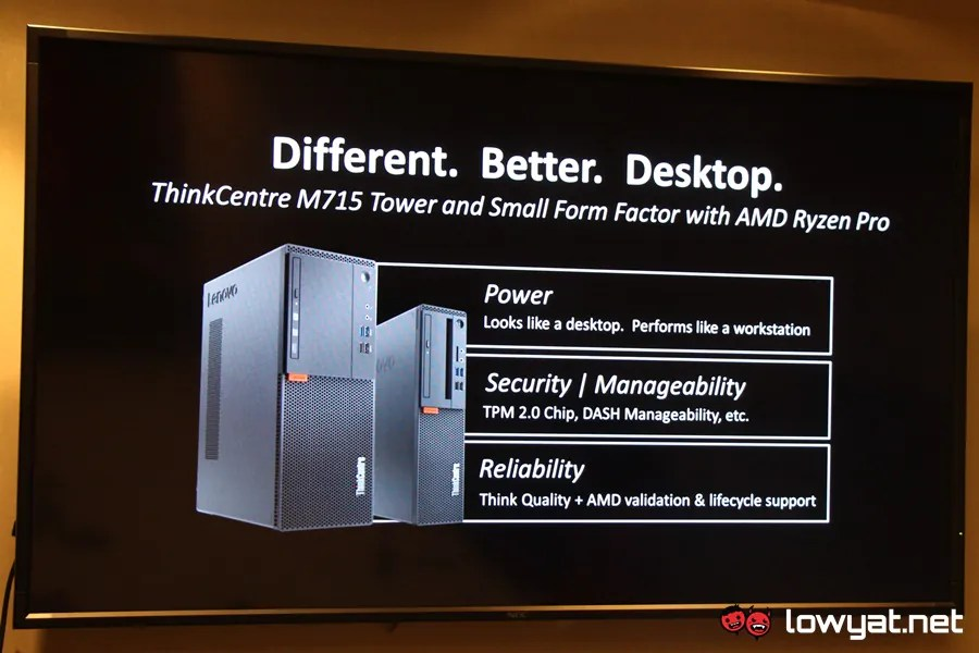 LenovoThinkCentre M175 with AMD Ryzen Pro
