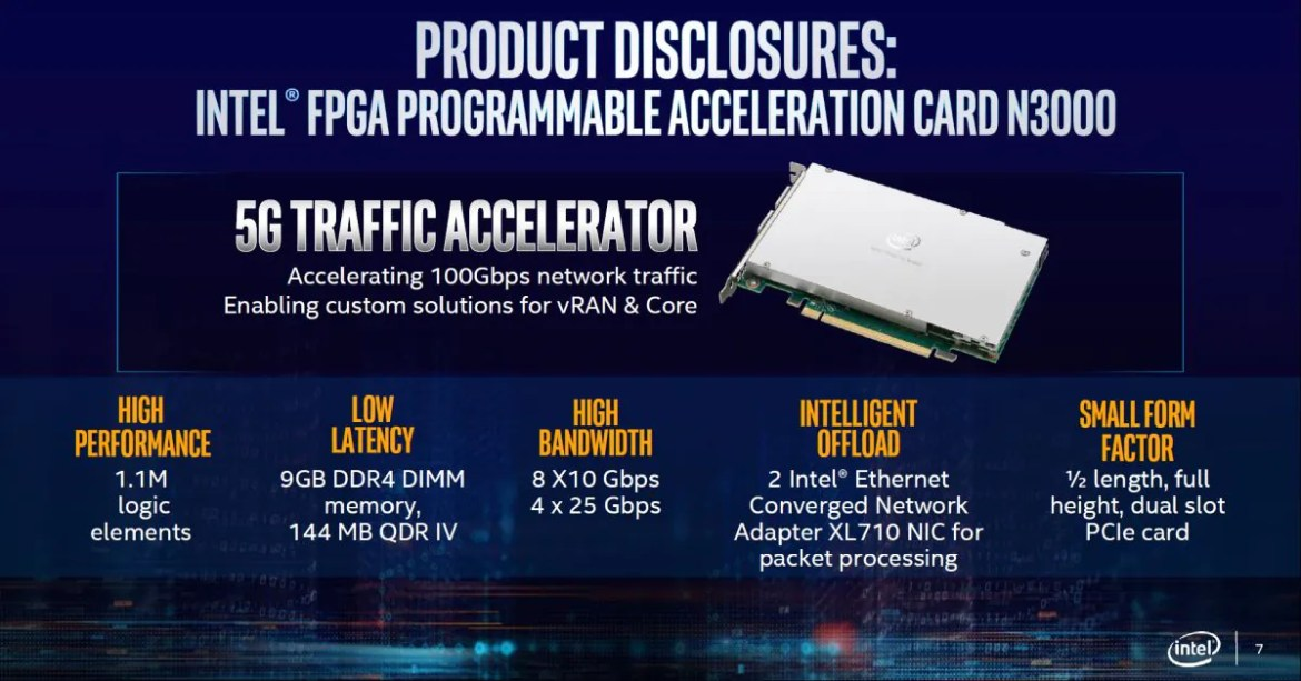 Intel Announces New Snow Ridge 5G SoC,