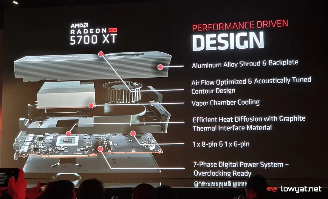 Here Is The New AMD Radeon RX 5700 XT Graphics Card: Made To