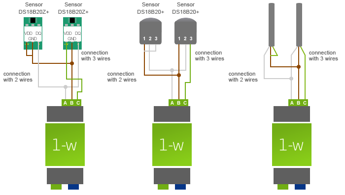 EN_KB_Wiring_Temperature_Sensors_1Wire?resize=665%2C377&ssl=1 3 wire proximity switch wiring diagram three way wiring diagram 3 wire sensor wiring diagram at bayanpartner.co