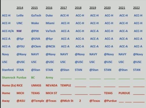Future Notre Dame Schedules