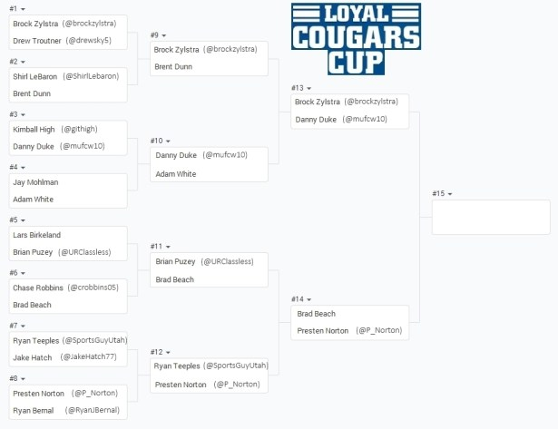 LC-Cup-Bracket3