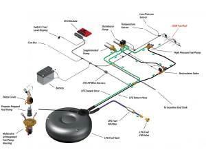 Buick Lacrosse Gas Cap Pressure Wiring Diagram  Auto Electrical Wiring Diagram
