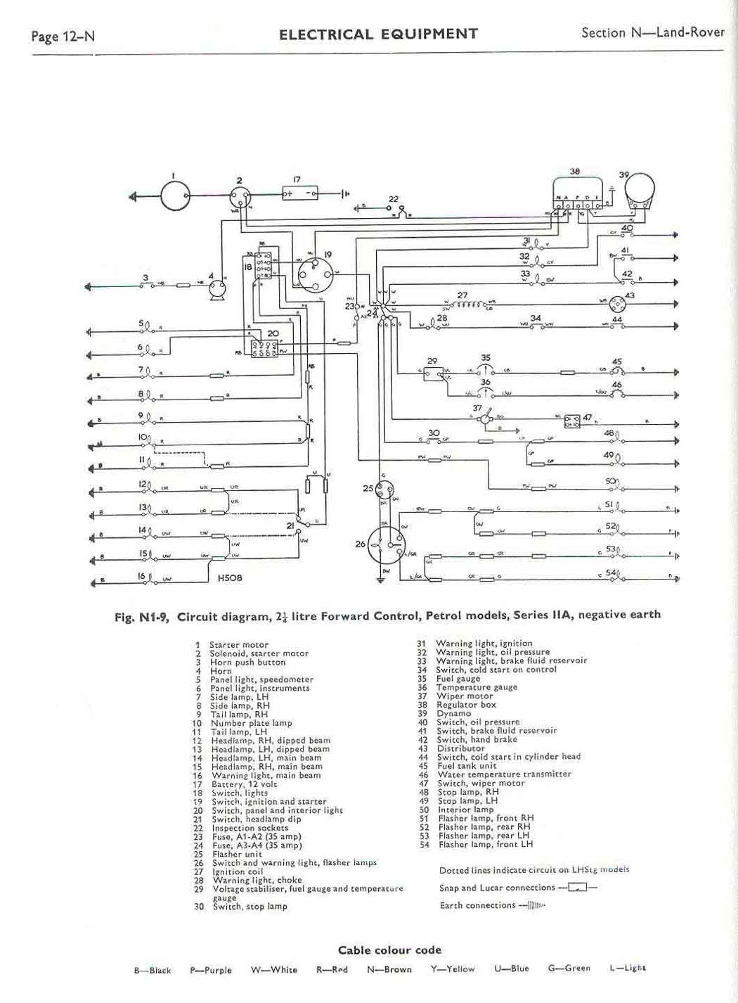 Land Rover 19j Engine Diagram