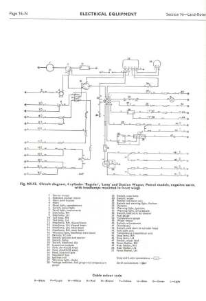 Land Rover Series 2a Wiring Diagram  Somurich