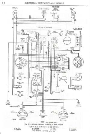 Land Rover FAQ  Repair & Maintenance  Series  Electrical  Reference  SI Wiring Diagrams