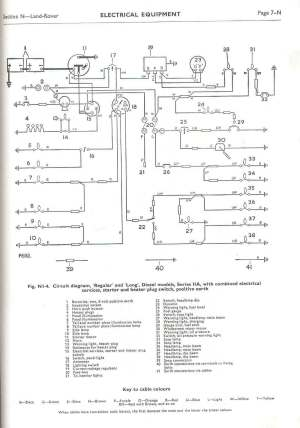 Land Rover FAQ  Repair & Maintenance  Series  Electrical  Reference  Wiring Diagrams