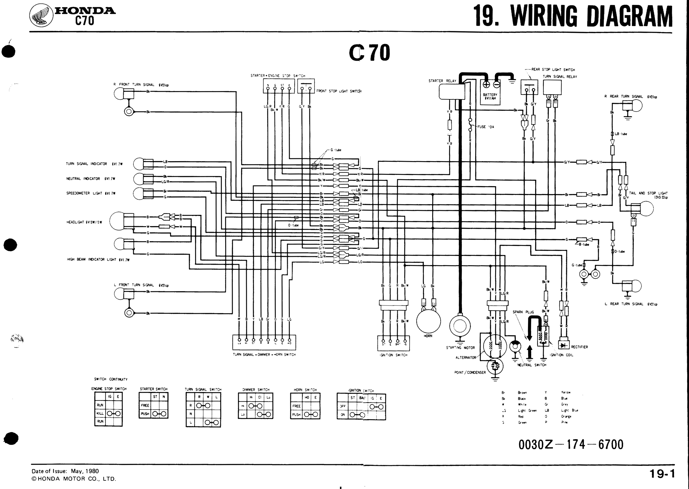 Honda C70 Wiring Diagrams