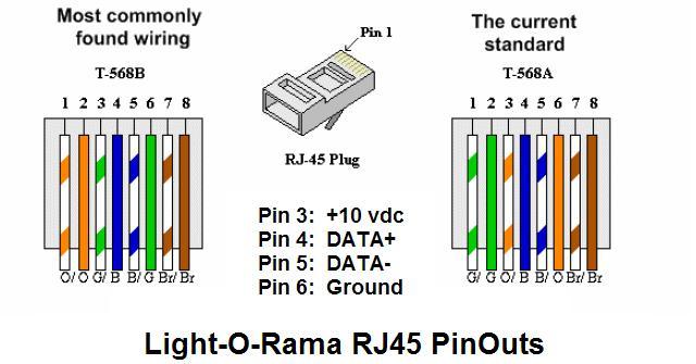 10 Pin Rj45 Connector Wiring Diagram 10 Automotive Wiring Diagrams – Rj45 Wire Diagram