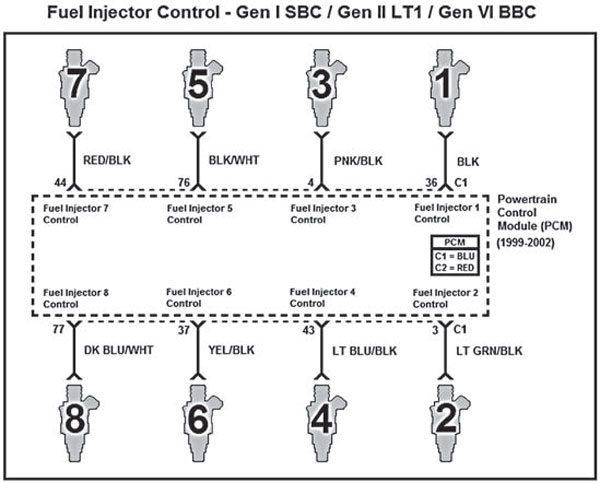 214?resizeu003d600%2C483 fuel injector wiring diagram & wiring diagrams fuel injection fuel 2002 dodge grand caravan fuel injector wiring diagram at nearapp.co