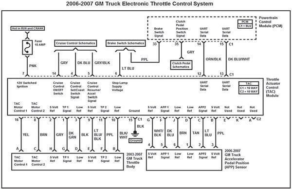 c5 corvette wiring diagram c5 image wiring diagram wiring diagram 1969 corvette the wiring diagram on c5 corvette wiring diagram