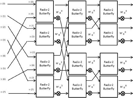 Figure 15