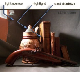 Still life photograph for pyrography