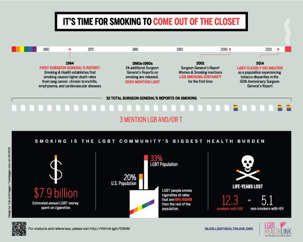 smoking-inforgraphic-5-15