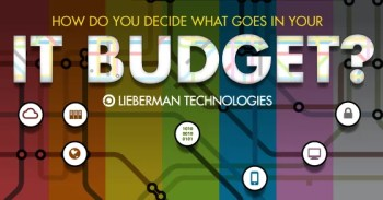What goes into an IT budget?