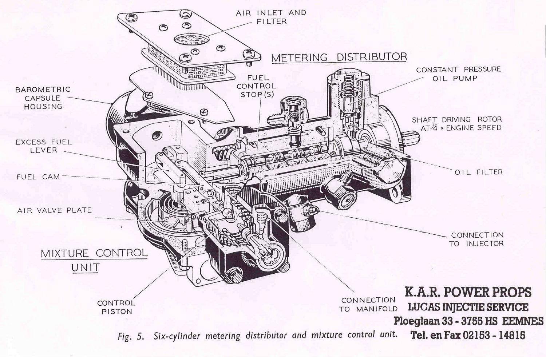 Maserati Manual Page 8
