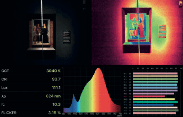 Analisi e rilevazioni fotometriche