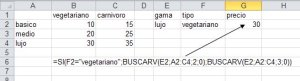 Busqueda cruzada en Excel