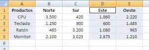 Rangos discontinuos para un gráfico en Excel