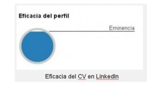 Eficacia de tu perfil en LinkedIn