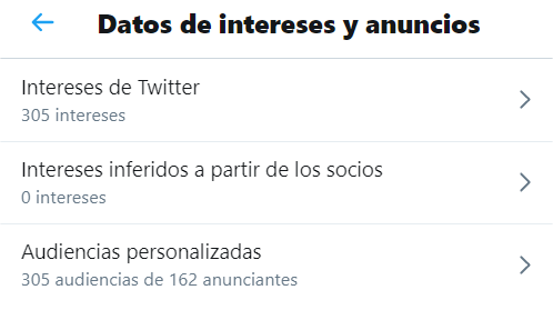 Datos de intereses y anuncios en Twitter
