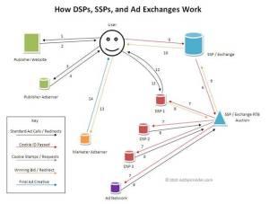howdspssspsandadexchangeswork_opt-1