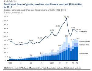 Global_flows_4