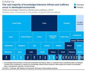 Global_flows_5