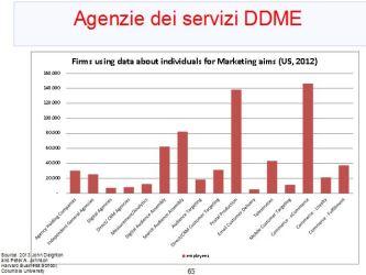 AgenzieDDME