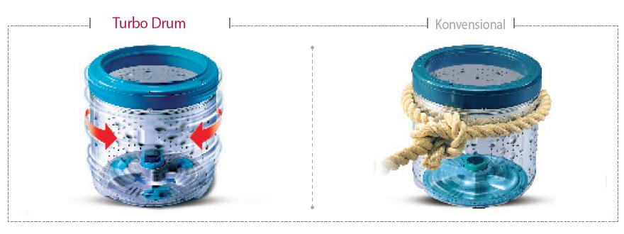 Fitur dan Harga Mesin Cuci LG TS105CR Top Loading