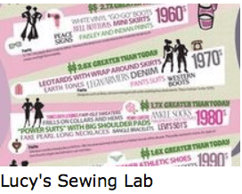 Lucy's Sewing Lab