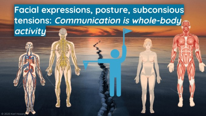Physiology of Communications