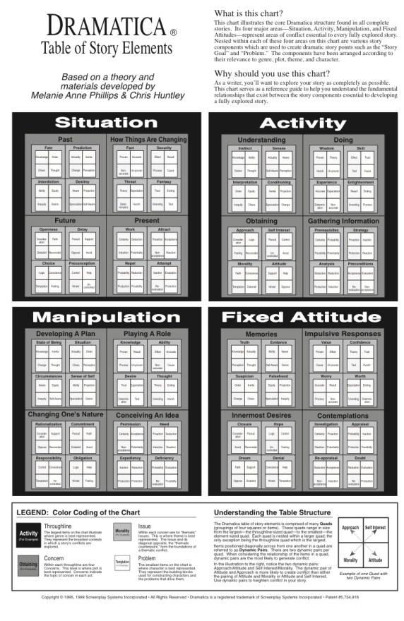 structure_chart.jpg