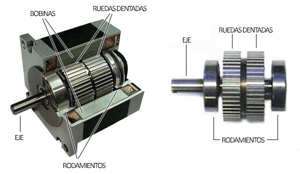 arduino-paso-a-paso-interior