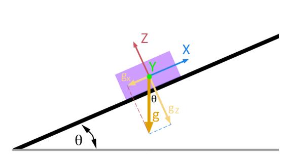 arduino-acelerometro-orientacion-inclinacion
