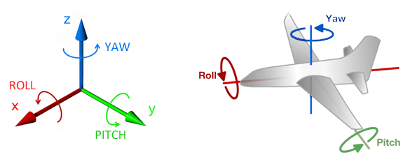 arduino-imu-3-ejes