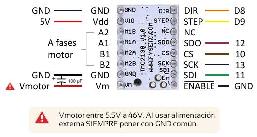 arduino tmc2130esquema - Electrogeek