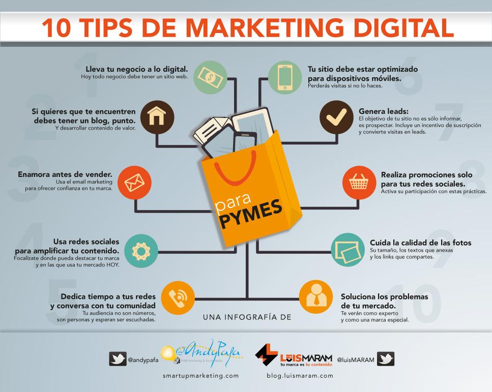 10 tips de marketing digital para PyMEs. Infografía http://sumo.ly/1ent via @luismaram