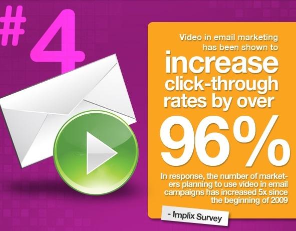Video-en-email-marketing