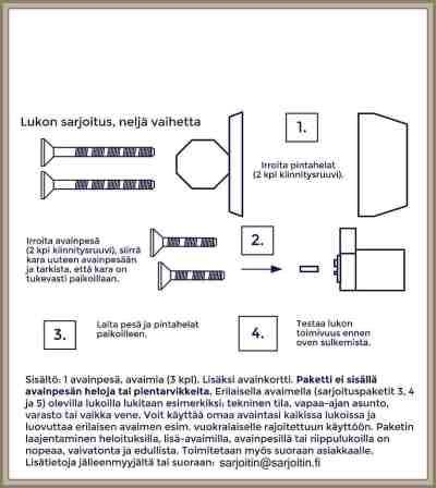 Sarjoituspaketti1 ohje