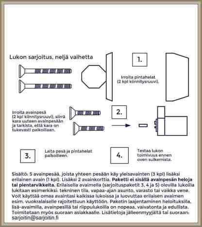 Sarjoituspaketti 5 ohje