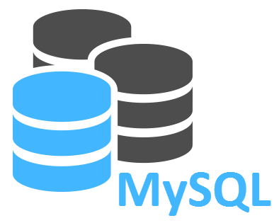 SQL Query Create User, Database & Grant Privileges (MySQL/MariaDB)
