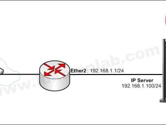 Images Topologi Debian