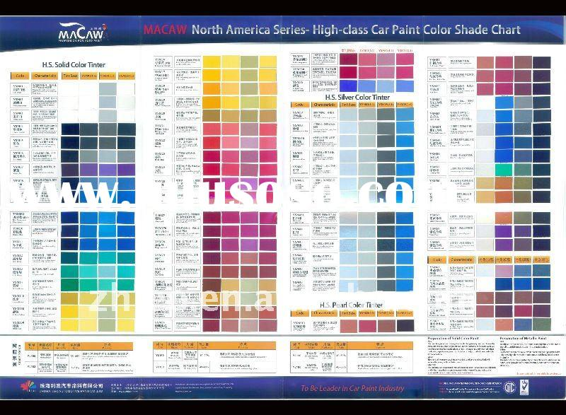 Krylon Spray Paint Colors For Cars Chart