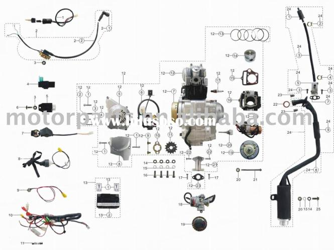 kazuma 110 atv wiring diagram wiring diagrams 200cc chinese atv wiring diy diagrams