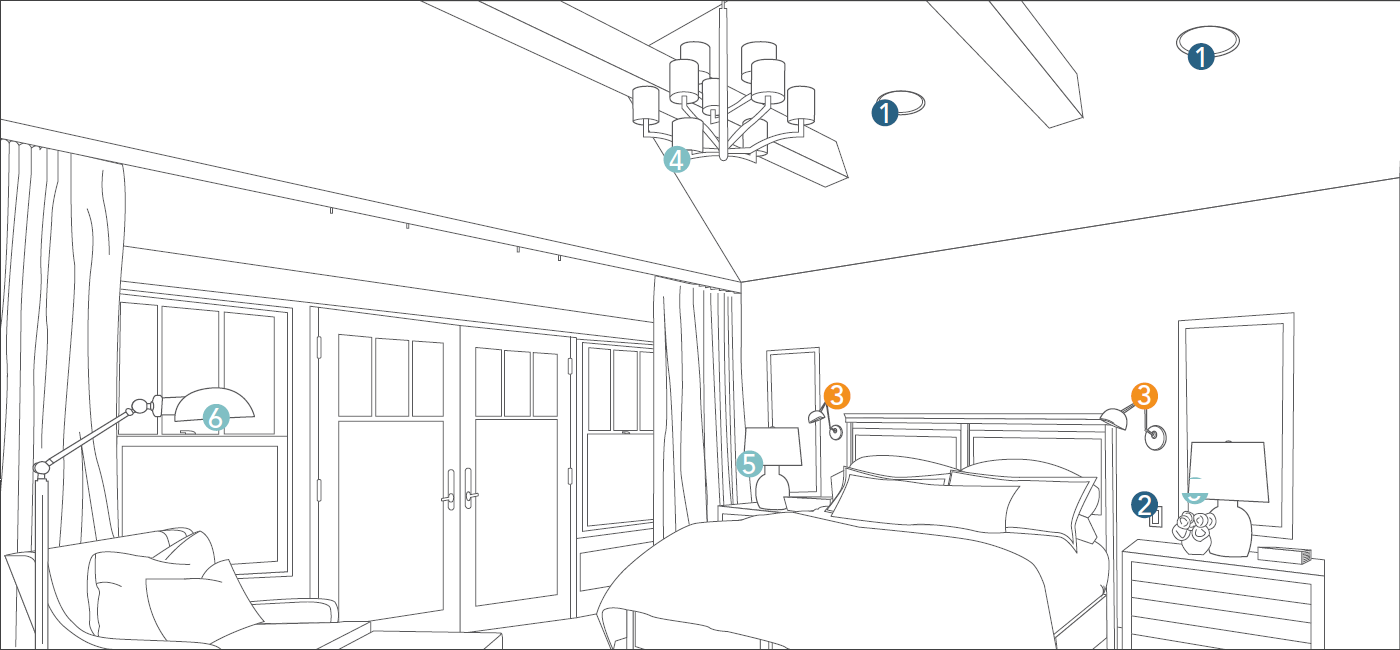 how to light a room lighting planning